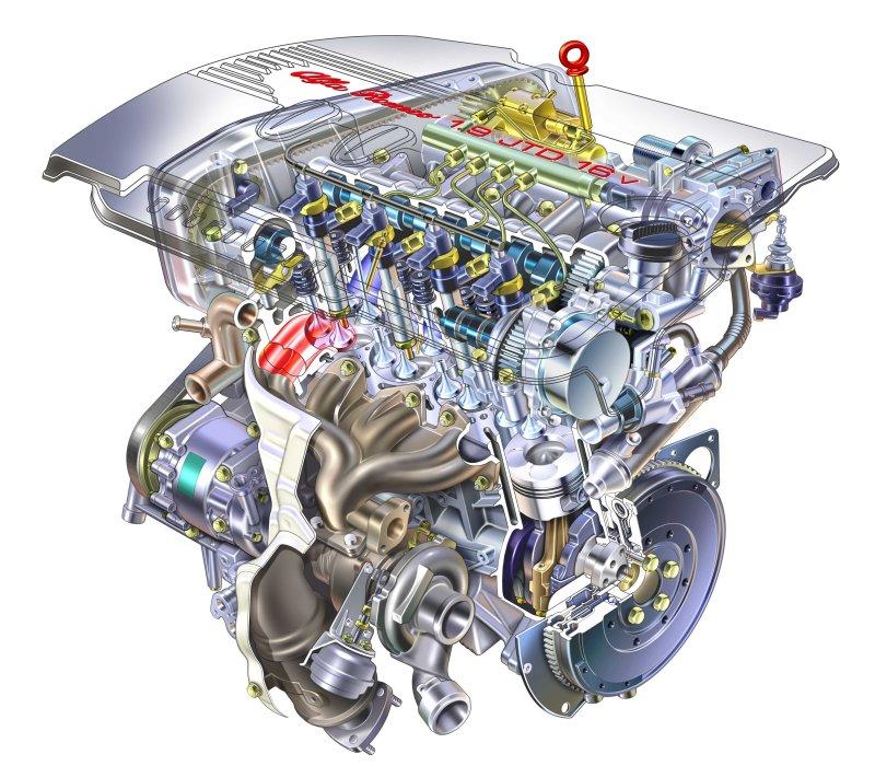 jtd-engine