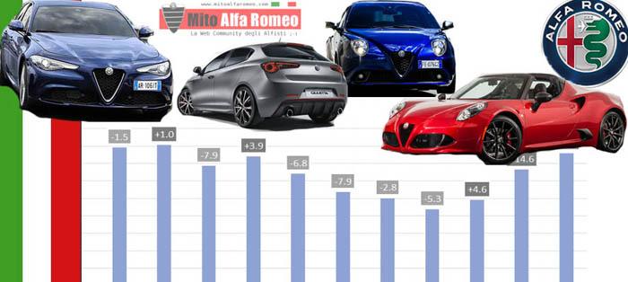 ar-mercato-italia-2016