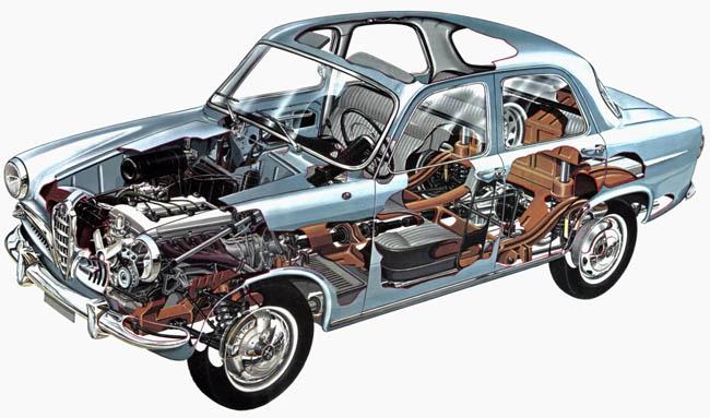 giulietta-1955-schema