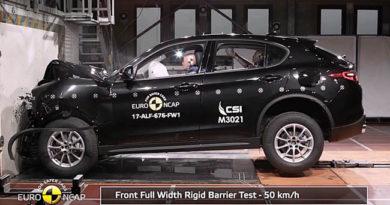 Alfa Romeo Stelvio conquista le 5 stelle Euro NCAP ottenendo il 97% nella protezione degli occupanti adulti